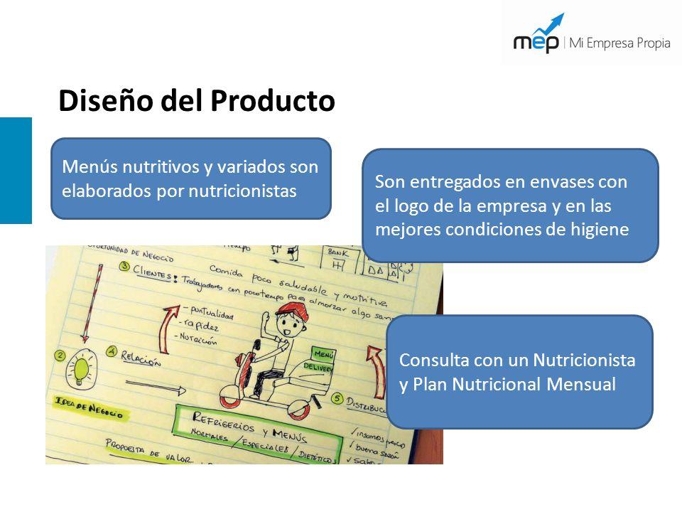 Diseño del Producto Menús nutritivos y variados son elaborados por nutricionistas Son entregados en envases con el logo de la empresa y en las mejores