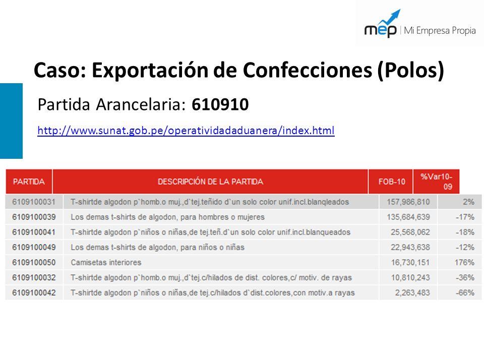 Caso: Exportación de Confecciones (Polos) Partida Arancelaria: 610910 http://www.sunat.gob.pe/operatividadaduanera/index.html