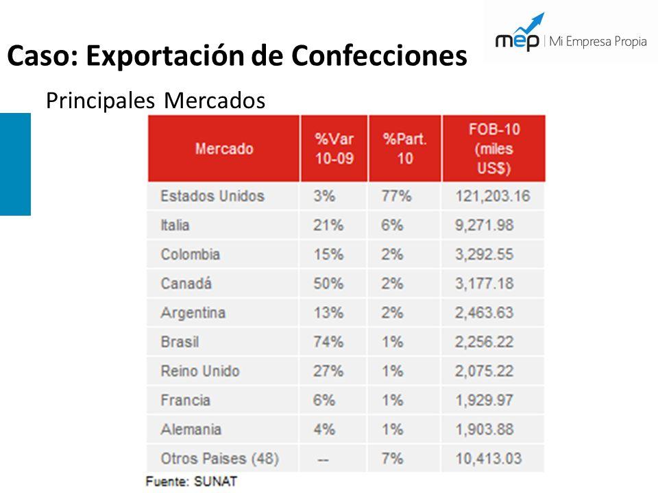 Caso: Exportación de Confecciones Principales Mercados