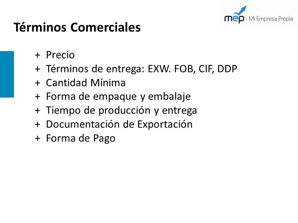 Términos Comerciales + Precio + Términos de entrega: EXW. FOB, CIF, DDP + Cantidad Mínima + Forma de empaque y embalaje + Tiempo de producción y entre