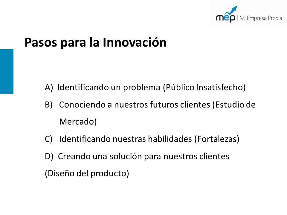 Pasos para la Innovación A) Identificando un problema (Público Insatisfecho) B)Conociendo a nuestros futuros clientes (Estudio de Mercado) C)Identific