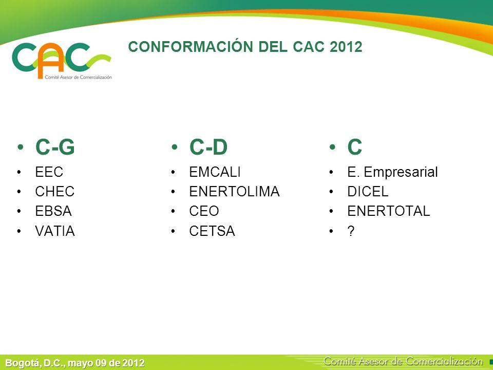 Bogotá, D.C., mayo 09 de 2012 CONFORMACIÓN DEL CAC 2012 C-G EEC CHEC EBSA VATIA C-D EMCALI ENERTOLIMA CEO CETSA C E.