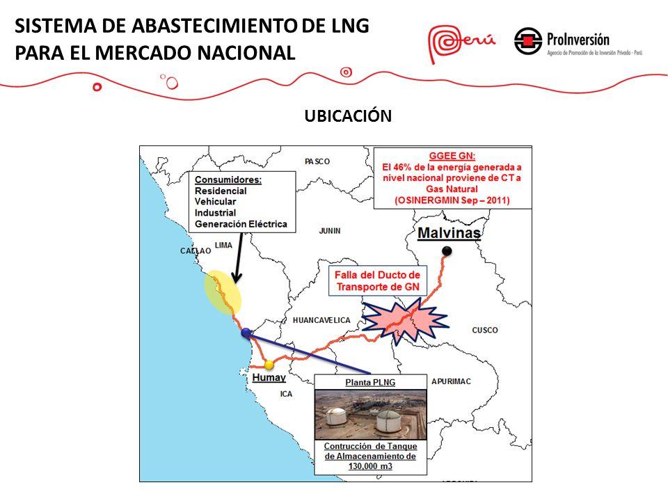 SISTEMA DE ABASTECIMIENTO DE LNG PARA EL MERCADO NACIONAL UBICACIÓN