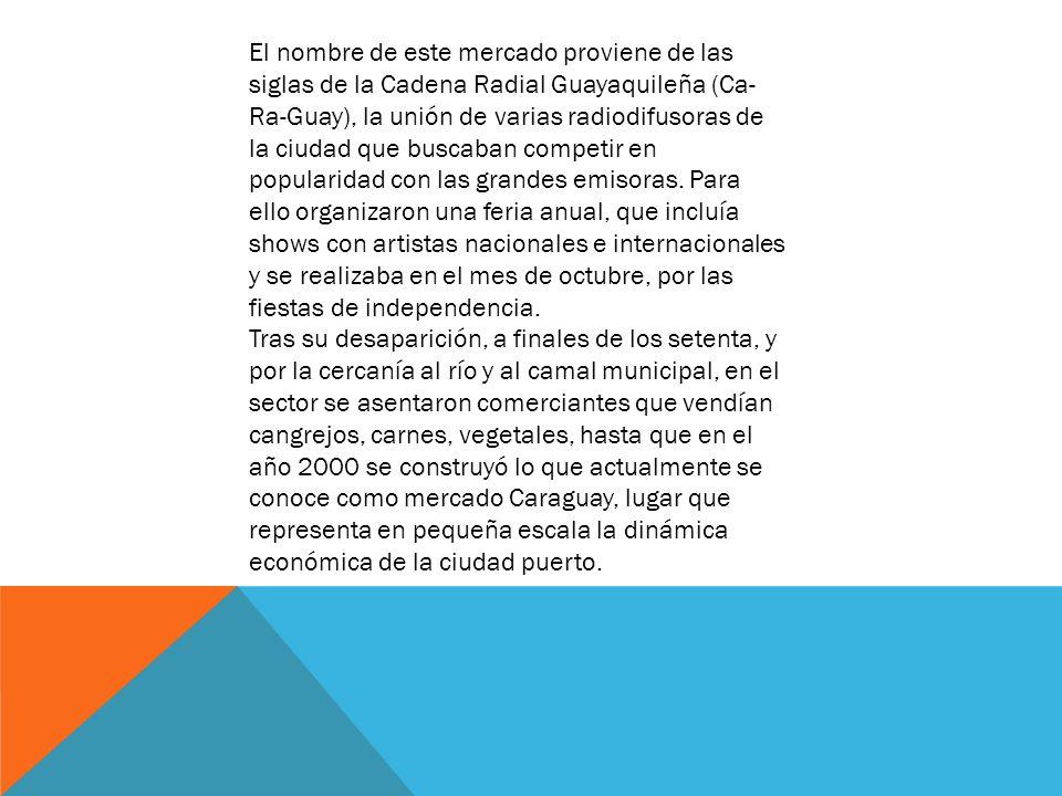 El nombre de este mercado proviene de las siglas de la Cadena Radial Guayaquileña (Ca- Ra-Guay), la unión de varias radiodifusoras de la ciudad que bu