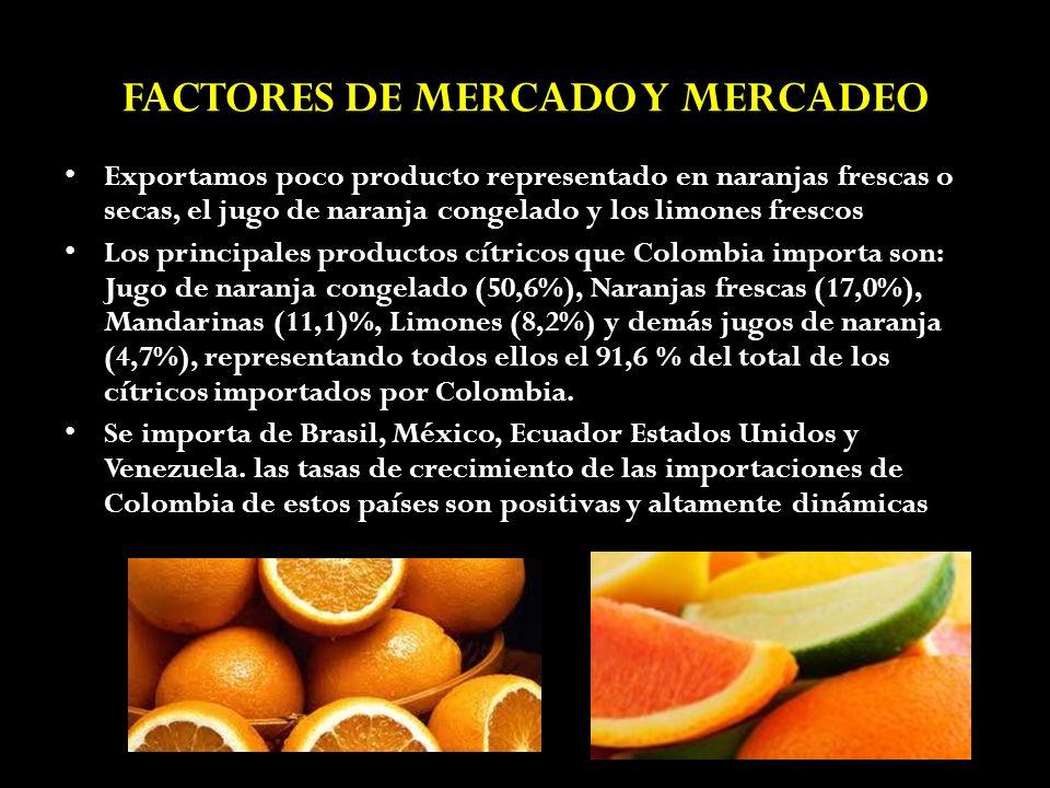 FACTORES DE MERCADO Y MERCADEO Exportamos poco producto representado en naranjas frescas o secas, el jugo de naranja congelado y los limones frescos L