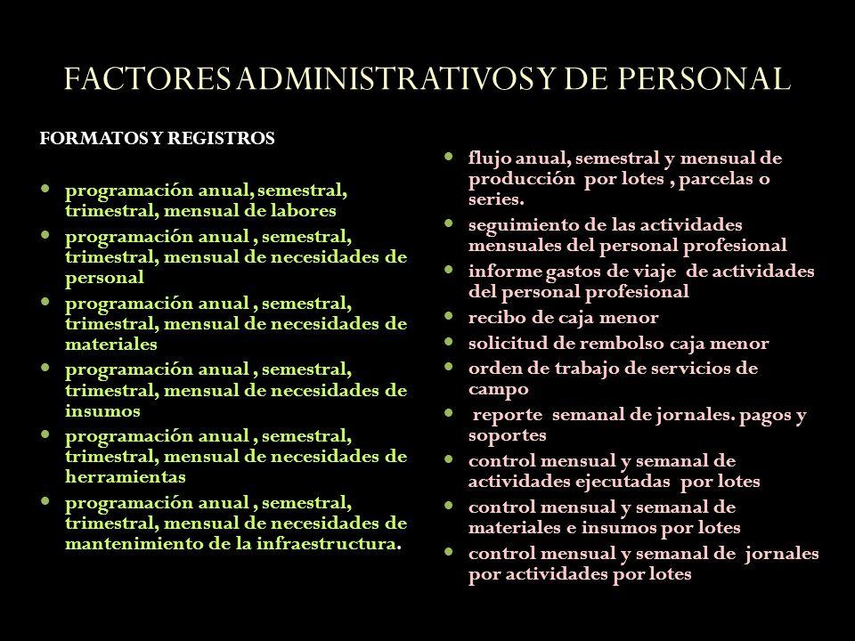 FACTORES ADMINISTRATIVOS Y DE PERSONAL FORMATOS Y REGISTROS programación anual, semestral, trimestral, mensual de labores programación anual, semestra