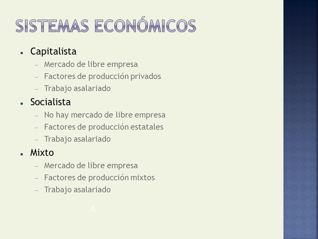 Leyes básicas del sistema capitalista Leyes básicas del sistema capitalista Cualquier individuo puede comprar o vender bienes y servicios.