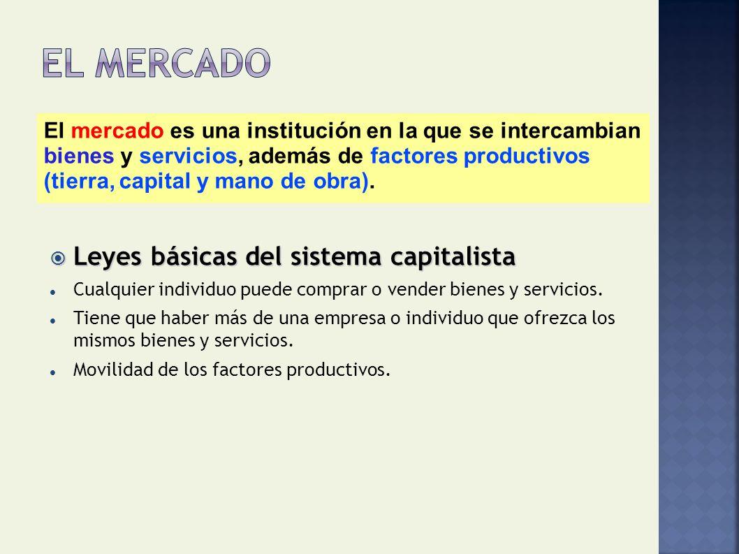 La empresa es toda unidad económica en la cual se combinan los factores de producción (tierra, capital y trabajo) con objeto de obtener bienes y servicios que satisfagan una necesidades.