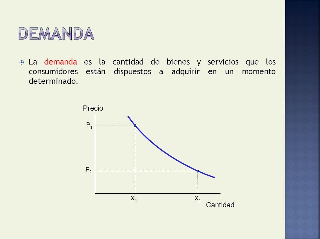 PRECIO DE COSTE (Pc) Es el dinero que cuesta fabricar un producto u ofrecer un servicio concreto.