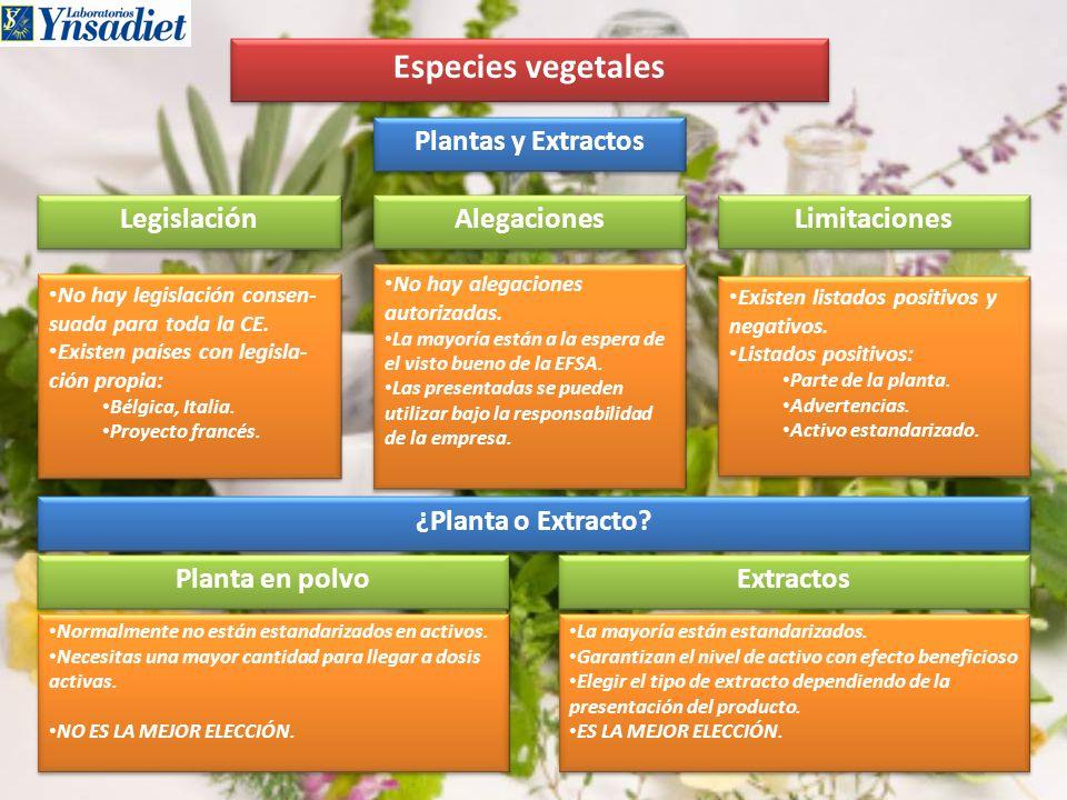 Especies vegetales Plantas y Extractos Legislación Limitaciones Alegaciones No hay legislación consen- suada para toda la CE. Existen países con legis
