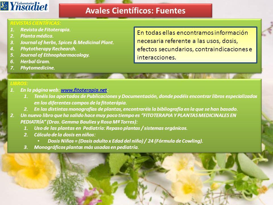 Avales Científicos: Fuentes REVISTAS CIENTÍFICAS: 1.Revista de Fitoterapia. 2.Planta médica. 3.Journal of herbs, Spices & Medicinal Plant. 4.Phytother