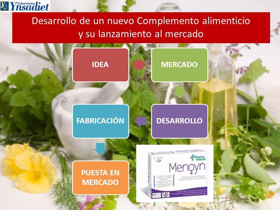 Vitaminas y Minerales Alegaciones Reg.1924/2006. Reg.
