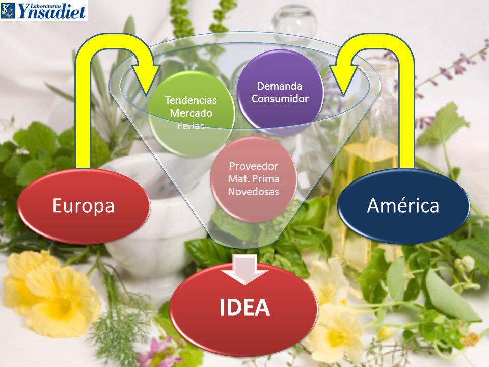 Definir Mercado Especializado No Especializado IDEA DE PRODUCTO