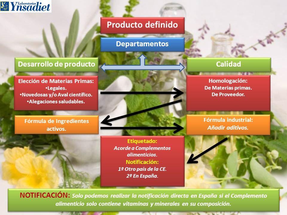 Producto definido Departamentos Calidad Desarrollo de producto Elección de Materias Primas: Legales. Novedosas y/o Aval científico. Alegaciones saluda