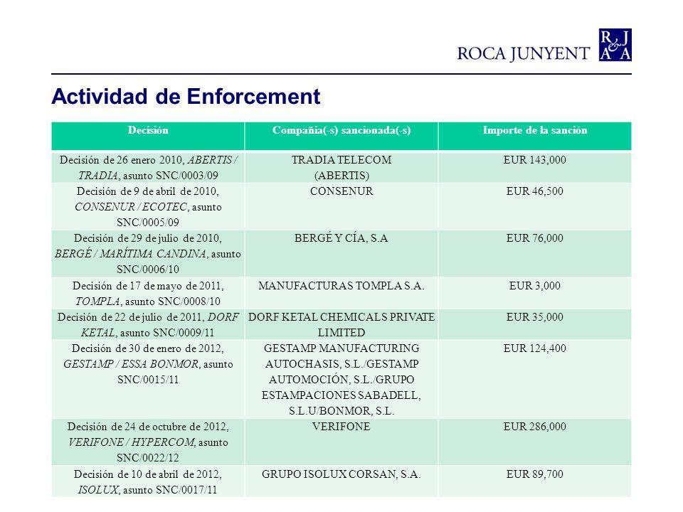 Actividad de Enforcement DecisiónCompañia(-s) sancionada(-s)Importe de la sanción Decisión de 26 enero 2010, ABERTIS / TRADIA, asunto SNC/0003/09 TRAD