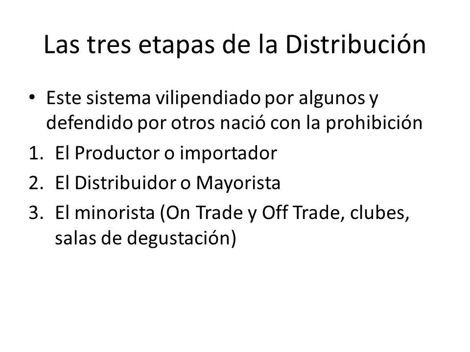 Las tres etapas de la Distribución Este sistema vilipendiado por algunos y defendido por otros nació con la prohibición 1.El Productor o importador 2.