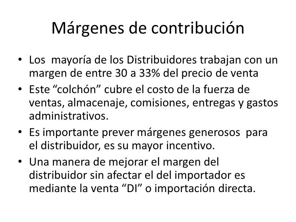 Márgenes de contribución Los mayoría de los Distribuidores trabajan con un margen de entre 30 a 33% del precio de venta Este colchón cubre el costo de