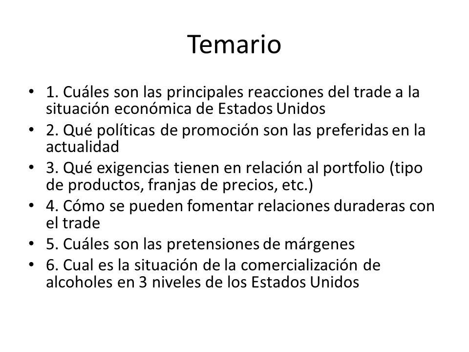 Temario 1. Cuáles son las principales reacciones del trade a la situación económica de Estados Unidos 2. Qué políticas de promoción son las preferidas