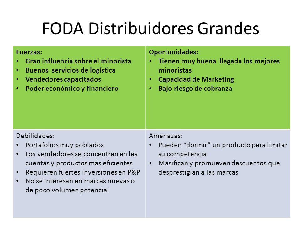 FODA Distribuidores Grandes Fuerzas: Gran influencia sobre el minorista Buenos servicios de logística Vendedores capacitados Poder económico y financi
