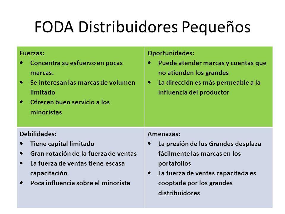 FODA Distribuidores Pequeños Fuerzas: Concentra su esfuerzo en pocas marcas. Se interesan las marcas de volumen limitado Ofrecen buen servicio a los m