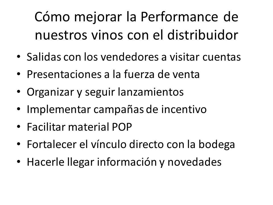Cómo mejorar la Performance de nuestros vinos con el distribuidor Salidas con los vendedores a visitar cuentas Presentaciones a la fuerza de venta Org