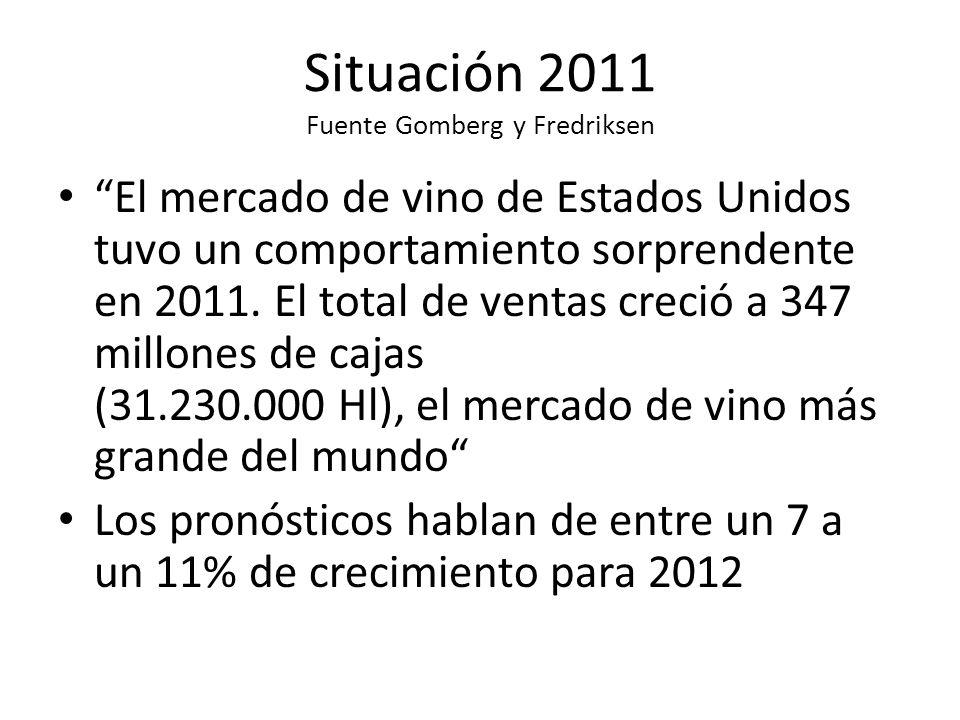 Situación 2011 Fuente Gomberg y Fredriksen El mercado de vino de Estados Unidos tuvo un comportamiento sorprendente en 2011. El total de ventas creció
