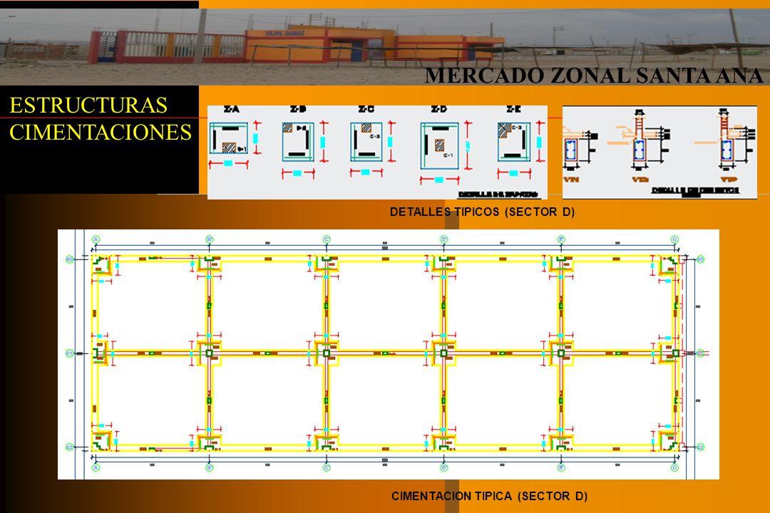MERCADO ZONAL SANTA ANA ESTRUCTURAS CIMENTACIONES DETALLES TIPICOS (SECTOR D) CIMENTACION TIPICA (SECTOR D)