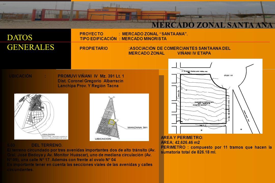 MERCADO ZONAL SANTA ANA DATOS GENERALES PROYECTO : MERCADO ZONAL SANTA ANA.