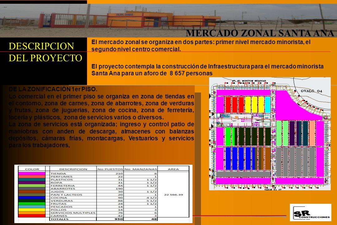 MERCADO ZONAL SANTA ANA DESCRIPCION DEL PROYECTO El proyecto contempla la construcción de Infraestructura para el mercado minorista Santa Ana para un aforo de 8 657 personas DE LA ZONIFICACIÓN 1er PISO.