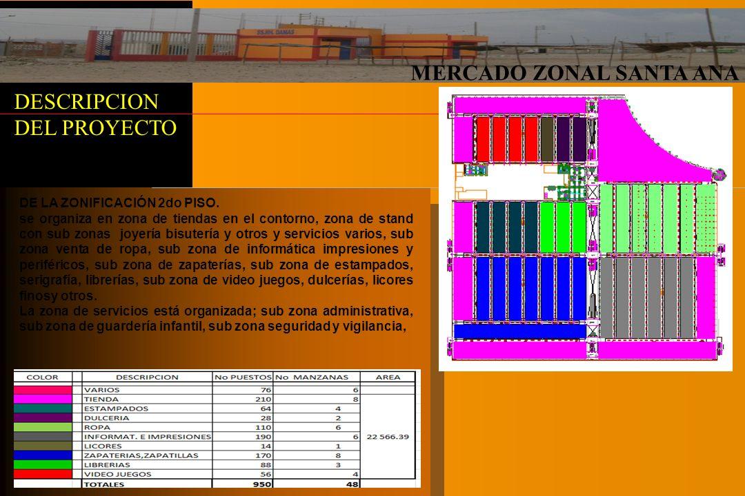 MERCADO ZONAL SANTA ANA CUADRO DE AREAS ZONAS DE SERVICIOS SEGUNDO PISO –ZONA ADMINISTRATIVA