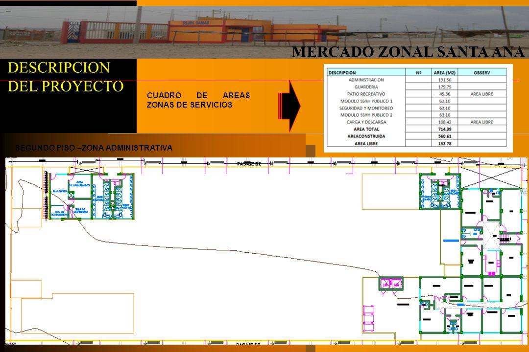 MERCADO ZONAL SANTA ANA ELEVACIONES