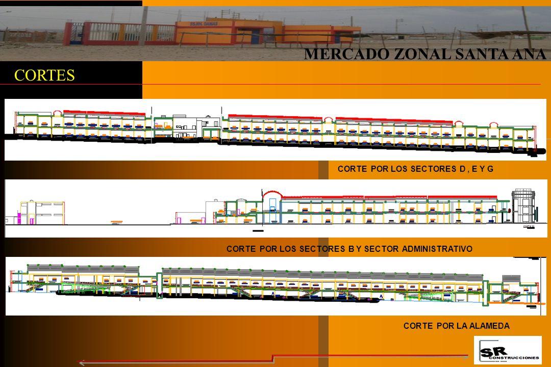 MERCADO ZONAL SANTA ANA CORTES CORTE POR LOS SECTORES D, E Y G CORTE POR LOS SECTORES B Y SECTOR ADMINISTRATIVO CORTE POR LA ALAMEDA