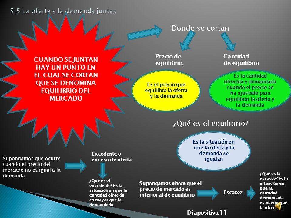 Diapositiva 10 ES LA CANTIDAD DE UN BIEN O SERVICIO QUE LOS VENDEDORES QUIEREN Y PUEDEN VENDER ¿Qué determina la cantidad que ofrece una persona? La l