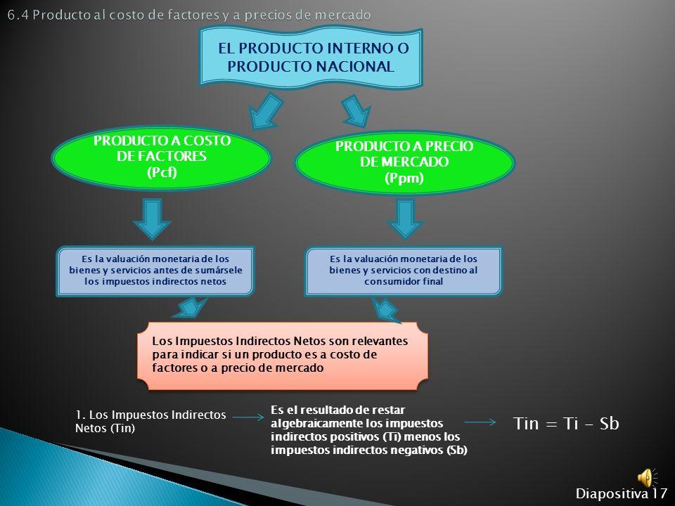 EL PRODUCTO INTERNO (PI) O PRODUCTO NACIONAL (PN) NETO BRUTO SEGÚN TENGAN EXCLUIDA O INCLUIDA LA DEPRECIACION 1. Depreciación en si 2. Obsolescencia 3