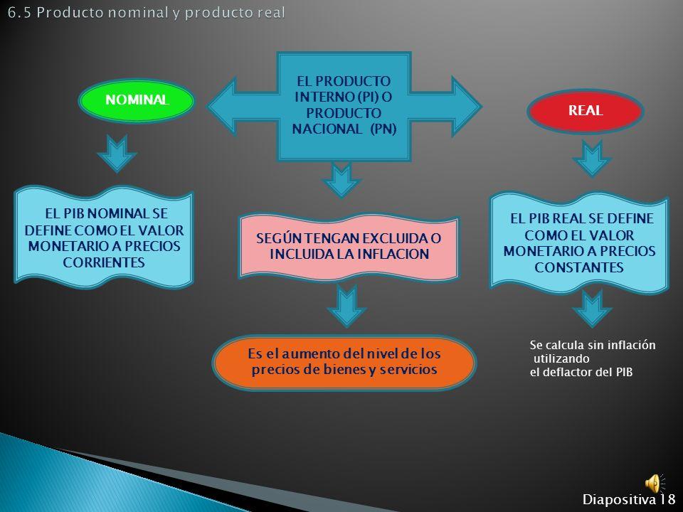 Diapositiva 17 EL PRODUCTO INTERNO O PRODUCTO NACIONAL PRODUCTO A COSTO DE FACTORES (Pcf) PRODUCTO A PRECIO DE MERCADO (Ppm) Es la valuación monetaria