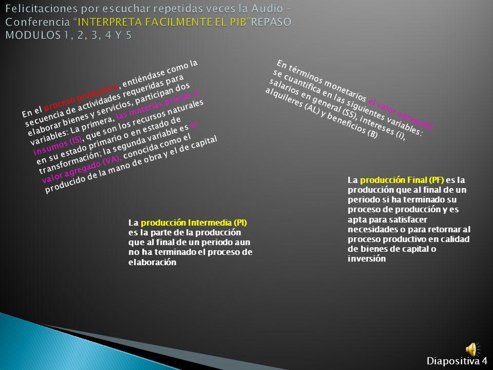 Diapositiva 14 LO DEFINIMOS COMO TODOS LOS BIENES Y SERVICIOS FINALES ELABORADOS POR DETERMINADOS FACTORES PRODUCTIVOS EN UN PERIODO CONSIDERADO, QUE POR LO GENERAL ES DE UN AÑO La producción final es la parte de la producción bruta que al final de un periodo ha terminado su proceso de elaboración 6.1 EL PRODUCTO Puede destinarse Consumo Ahorro