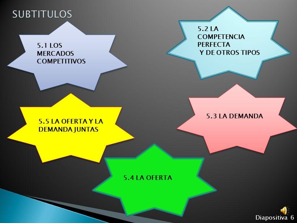 5.1 LOS MERCADOS COMPETITIVOS 5.4 LA OFERTA Diapositiva 6 5.3 LA DEMANDA 5.2 LA COMPETENCIA PERFECTA Y DE OTROS TIPOS 5.5 LA OFERTA Y LA DEMANDA JUNTAS