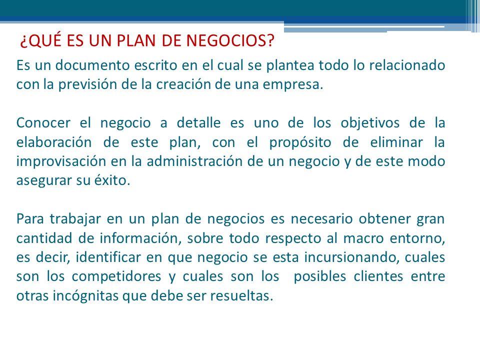 INTRODUCCIÓN 1.TITULO DEL PROYECTO 2. PLANTEAMIENTO DEL PROBLEMA DE INVESTIGACIÓN 3.