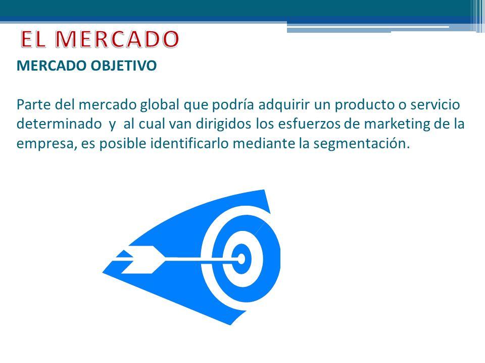 MERCADO OBJETIVO Parte del mercado global que podría adquirir un producto o servicio determinado y al cual van dirigidos los esfuerzos de marketing de