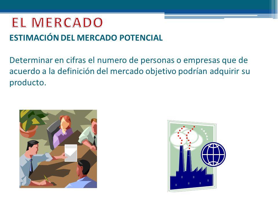 ESTIMACIÓN DEL MERCADO POTENCIAL Determinar en cifras el numero de personas o empresas que de acuerdo a la definición del mercado objetivo podrían adq