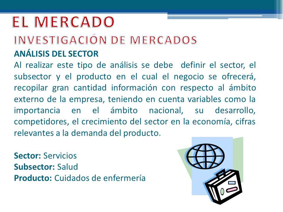 ANÁLISIS DEL SECTOR Al realizar este tipo de análisis se debe definir el sector, el subsector y el producto en el cual el negocio se ofrecerá, recopil