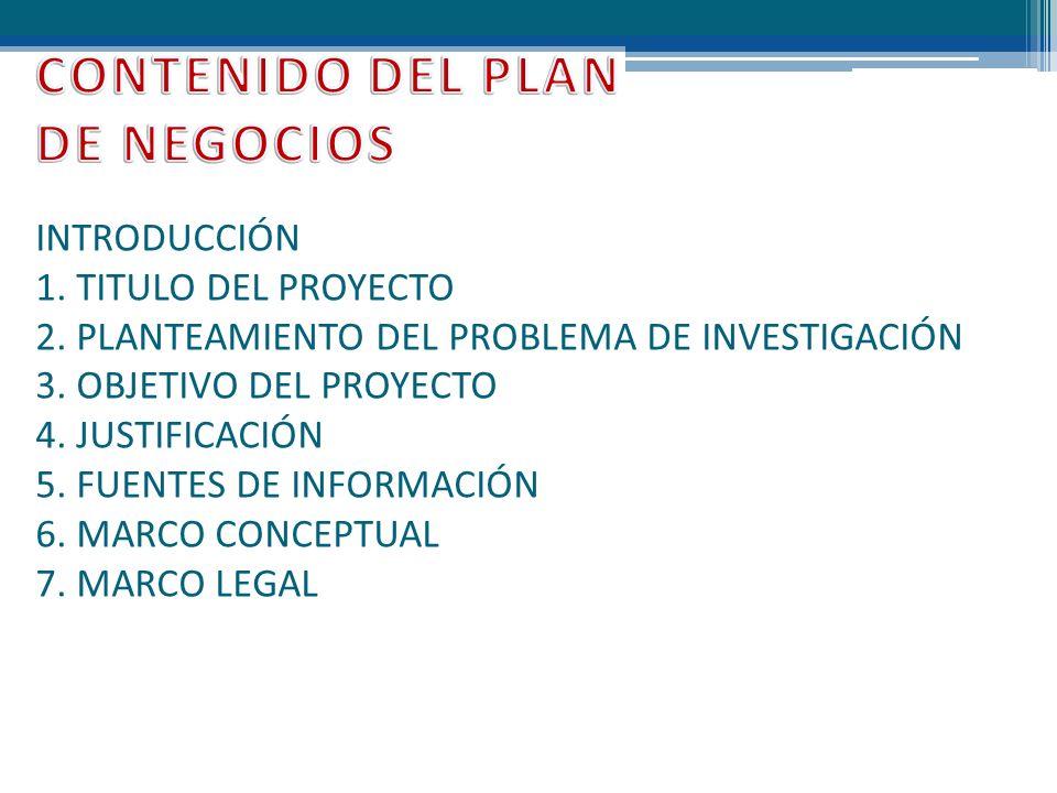 INTRODUCCIÓN 1. TITULO DEL PROYECTO 2. PLANTEAMIENTO DEL PROBLEMA DE INVESTIGACIÓN 3. OBJETIVO DEL PROYECTO 4. JUSTIFICACIÓN 5. FUENTES DE INFORMACIÓN