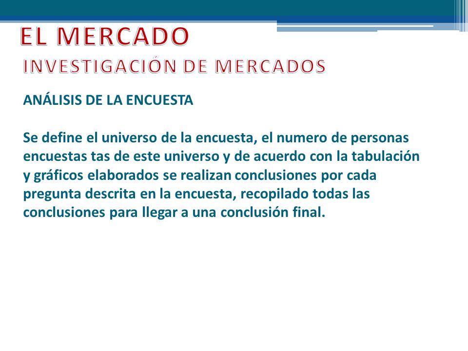 ANÁLISIS DE LA ENCUESTA Se define el universo de la encuesta, el numero de personas encuestas tas de este universo y de acuerdo con la tabulación y gr