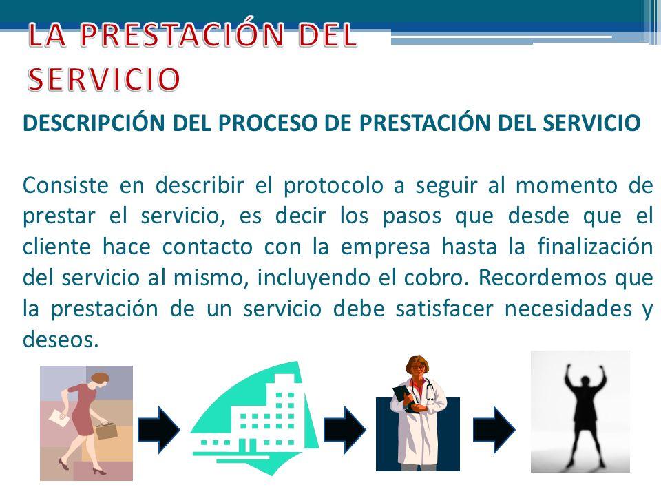 DESCRIPCIÓN DEL PROCESO DE PRESTACIÓN DEL SERVICIO Consiste en describir el protocolo a seguir al momento de prestar el servicio, es decir los pasos q