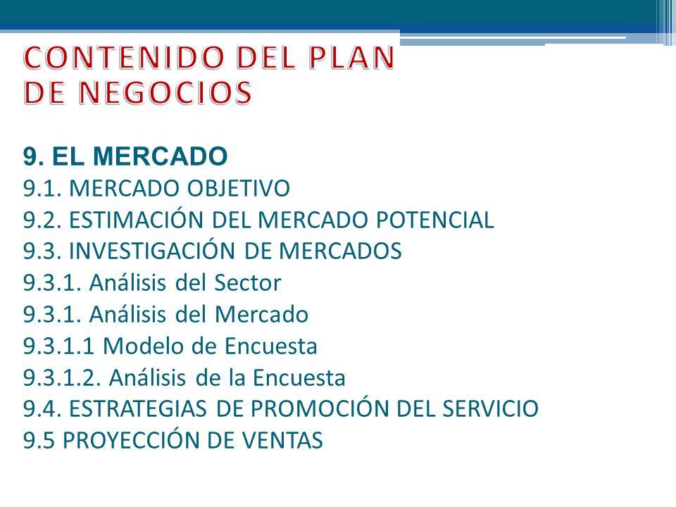 9. EL MERCADO 9.1. MERCADO OBJETIVO 9.2. ESTIMACIÓN DEL MERCADO POTENCIAL 9.3. INVESTIGACIÓN DE MERCADOS 9.3.1. Análisis del Sector 9.3.1. Análisis de