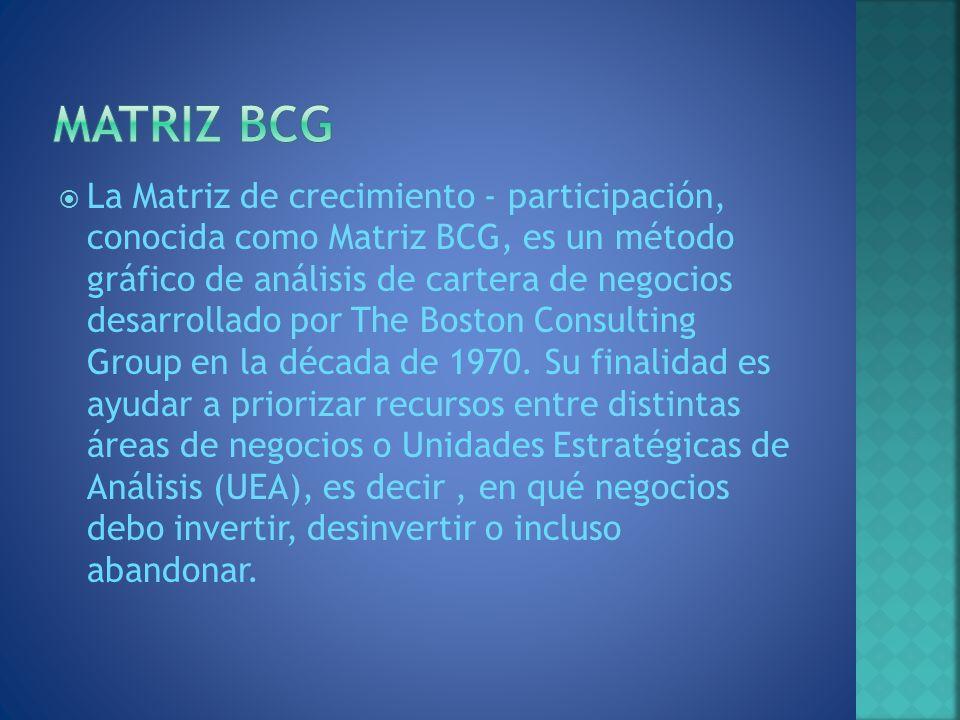 La Matriz de crecimiento - participación, conocida como Matriz BCG, es un método gráfico de análisis de cartera de negocios desarrollado por The Bosto