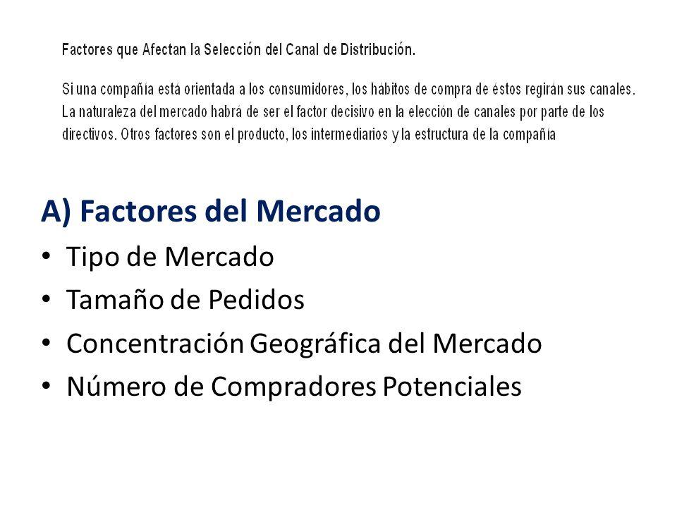 A) Factores del Mercado Tipo de Mercado Tamaño de Pedidos Concentración Geográfica del Mercado Número de Compradores Potenciales
