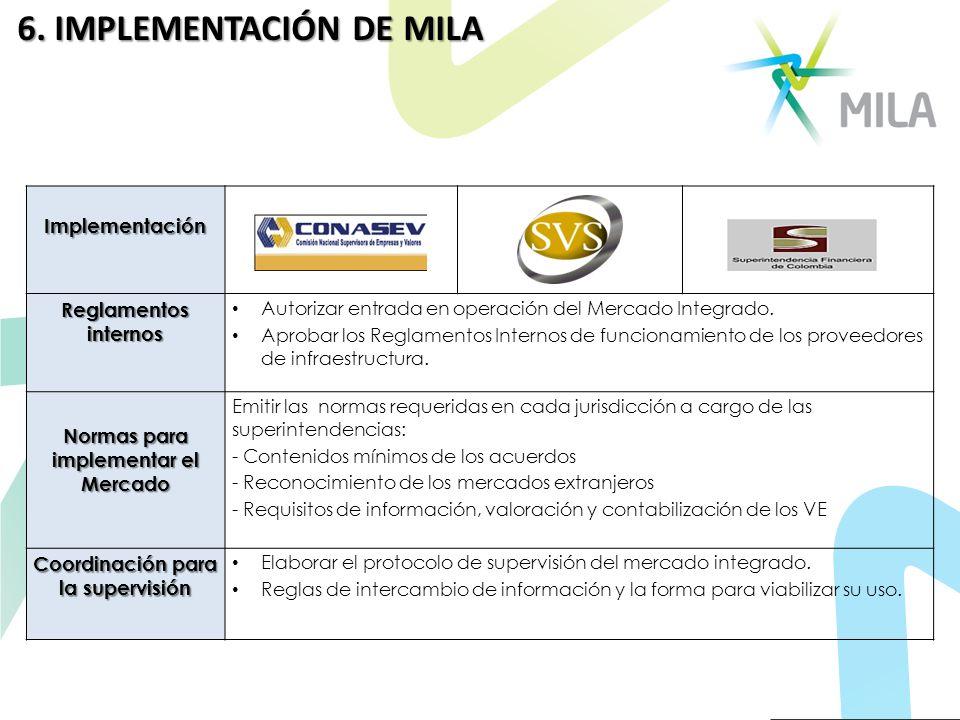 6. IMPLEMENTACIÓN DE MILA Implementación Reglamentos internos Autorizar entrada en operación del Mercado Integrado. Aprobar los Reglamentos Internos d