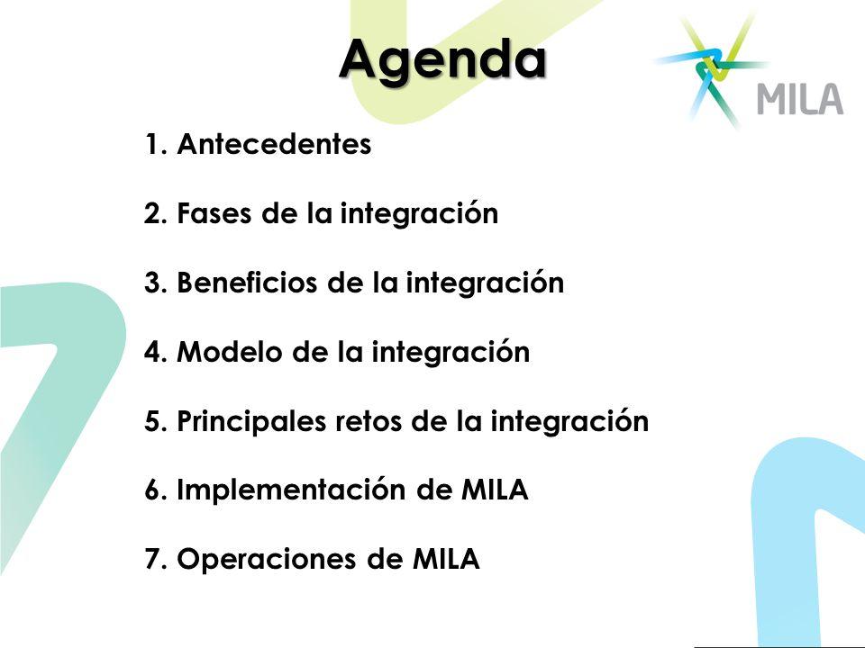 Agenda 1. Antecedentes 2. Fases de la integración 3. Beneficios de la integración 4. Modelo de la integración 5. Principales retos de la integración 6
