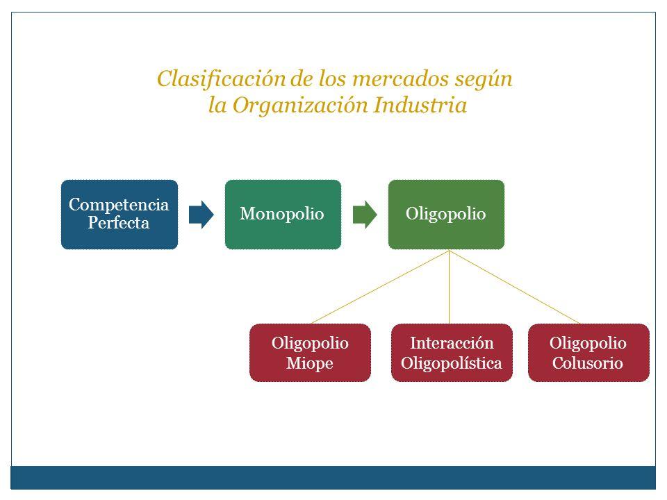 Factores que favorecen la colusión Concentración de la oferta Homogeneidad de la oferta Simetría en costes entre empresas Simetría en las tasas de utilización de la capacidad Transparencia en la observación de las transacciones de las empresas competidoras Estabilidad de la demanda